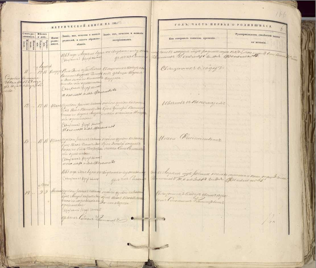 Метрическая запись о рождении в 1865 году Каллистова Федора Степановича в селе Усть-Кера (Аршиновка тож)