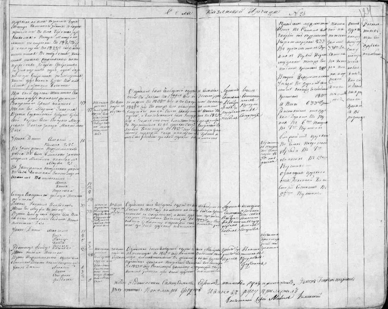 ФЕДОР ИВАНОВ — Пономарь Каллистов Федор Иванович, 1800 год рождения